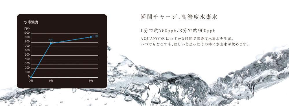 瞬間チャージ、高濃度水素水